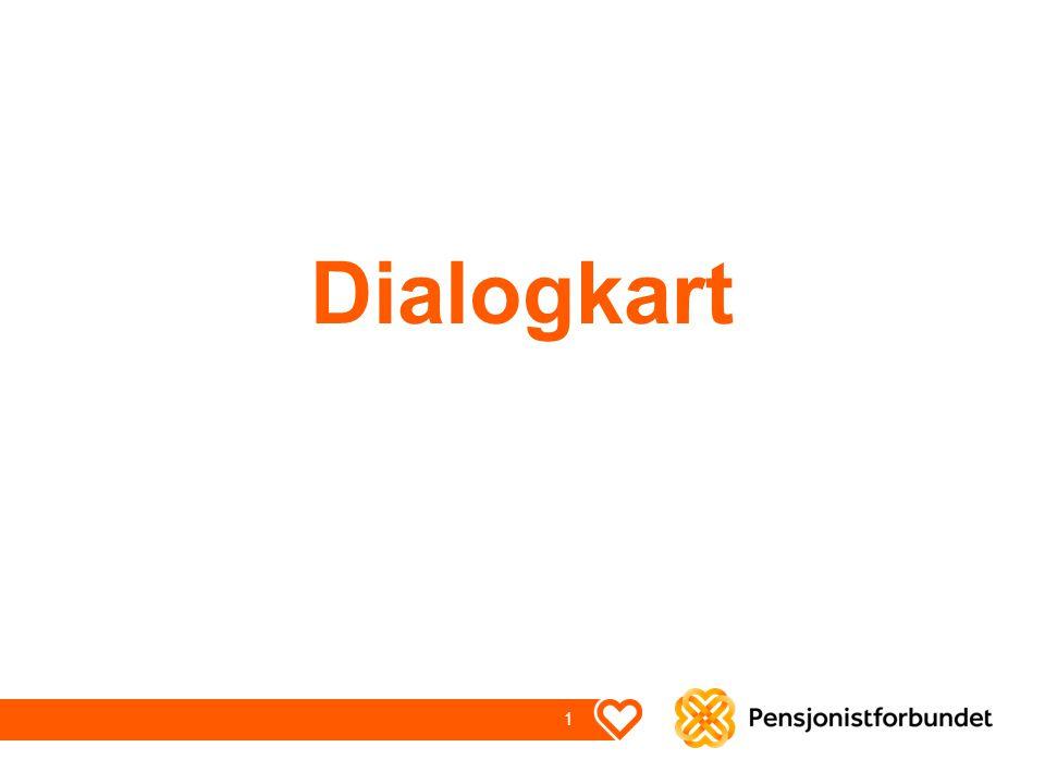 Dialogkart 1