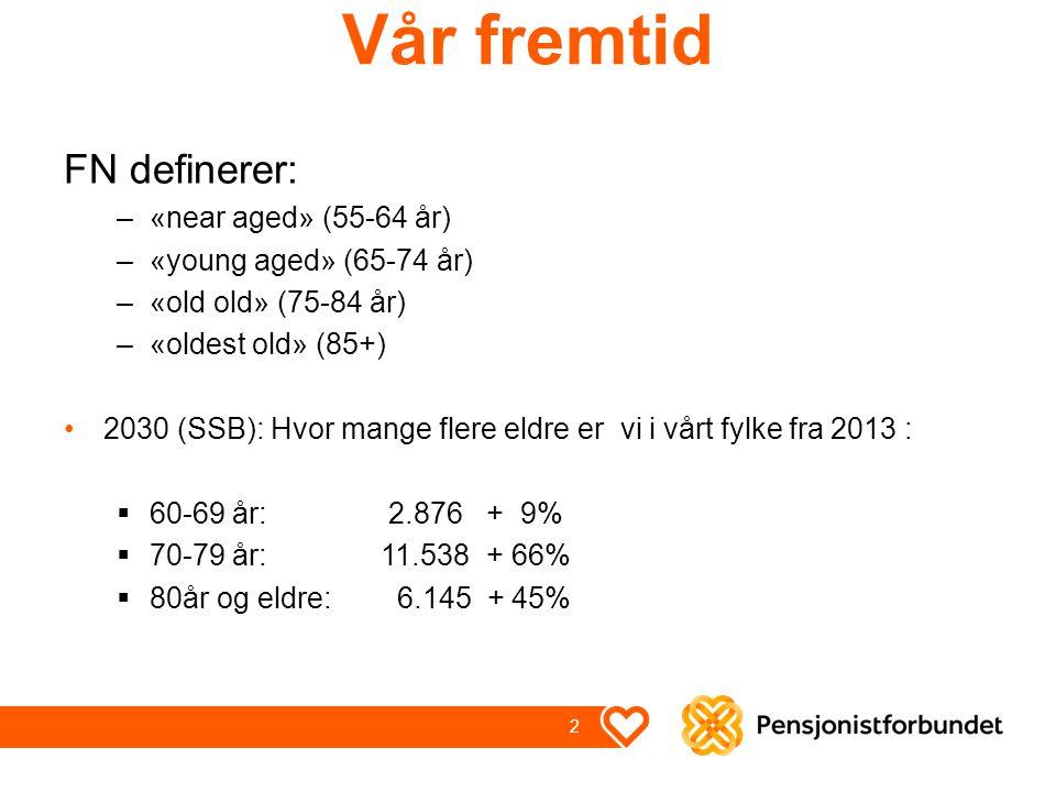 Vår fremtid FN definerer: –«near aged» (55-64 år) –«young aged» (65-74 år) –«old old» (75-84 år) –«oldest old» (85+) 2030 (SSB): Hvor mange flere eldre er vi i vårt fylke fra 2013 :  60-69 år: 2.876+ 9%  70-79 år:11.538+ 66%  80år og eldre: 6.145 + 45% 2