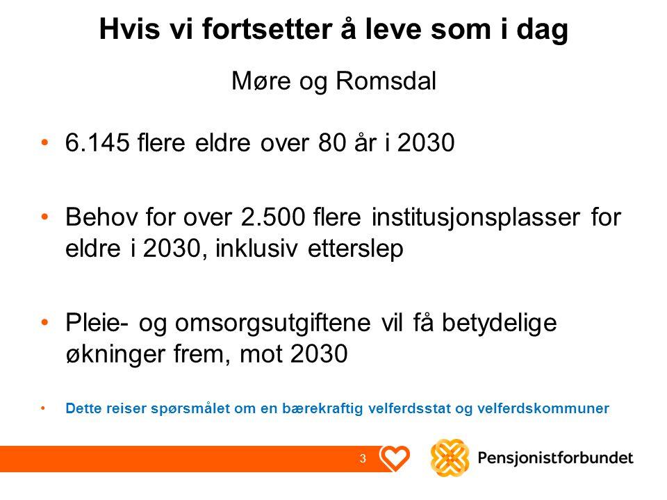Hvis vi fortsetter å leve som i dag Møre og Romsdal 6.145 flere eldre over 80 år i 2030 Behov for over 2.500 flere institusjonsplasser for eldre i 203