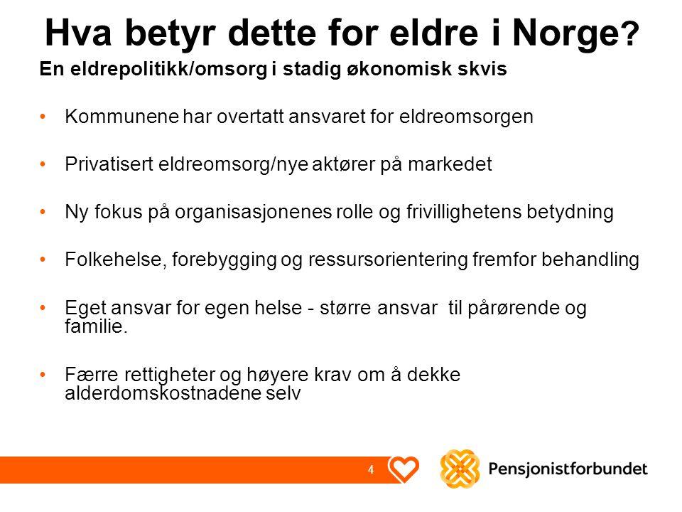 Hva betyr dette for eldre i Norge ? En eldrepolitikk/omsorg i stadig økonomisk skvis Kommunene har overtatt ansvaret for eldreomsorgen Privatisert eld