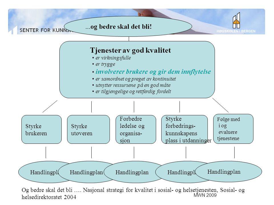 MWN 2009 Handlingplan Styrke brukeren Tjenester av god kvalitet er virkningsfulle er trygge involverer brukere og gir dem innflytelse er samordnet og