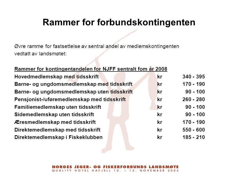 Rammer for forbundskontingenten Øvre ramme for fastsettelse av sentral andel av medlemskontingenten vedtatt av landsmøtet: Rammer for kontingentandele
