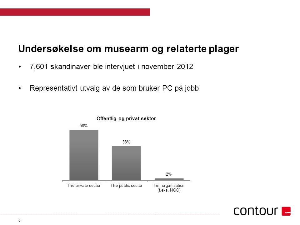 6 Undersøkelse om musearm og relaterte plager 7,601 skandinaver ble intervjuet i november 2012 Representativt utvalg av de som bruker PC på jobb
