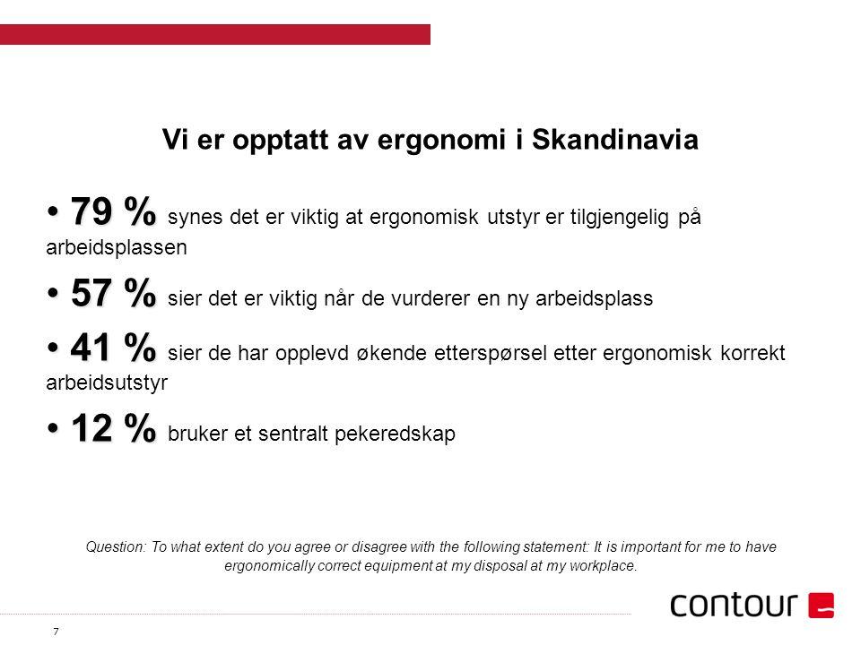 7 Vi er opptatt av ergonomi i Skandinavia 79 % 79 % synes det er viktig at ergonomisk utstyr er tilgjengelig på arbeidsplassen 57 % 57 % sier det er v