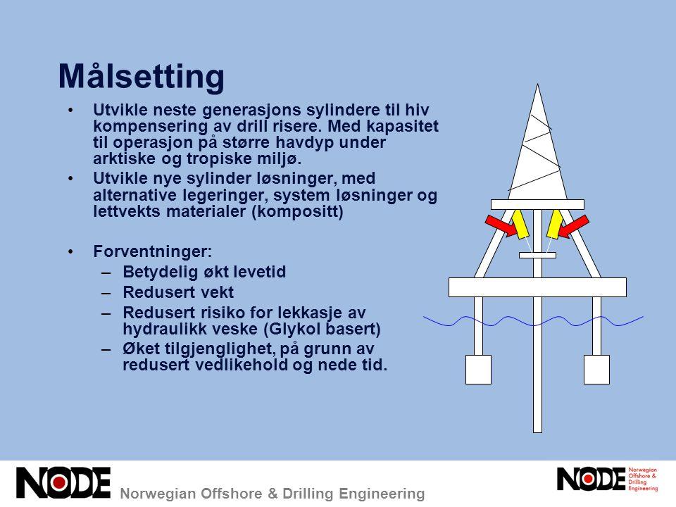 Norwegian Offshore & Drilling Engineering Utvikle neste generasjons sylindere til hiv kompensering av drill risere. Med kapasitet til operasjon på stø