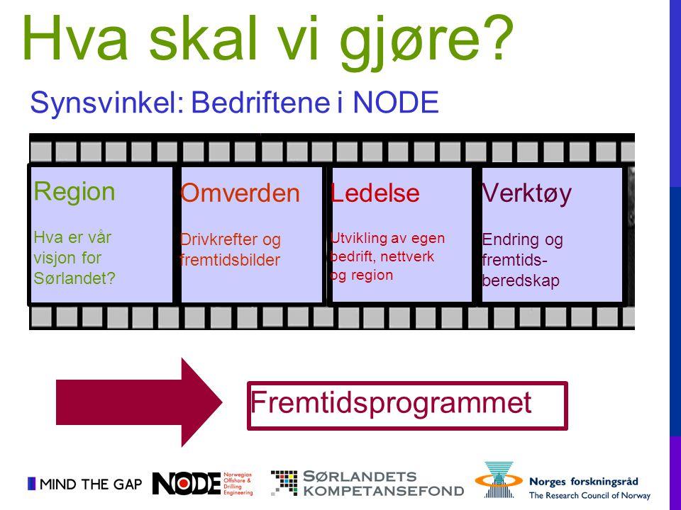 Fremtidsprogrammet Hva skal vi gjøre? Region Hva er vår visjon for Sørlandet? Synsvinkel: Bedriftene i NODE Omverden Drivkrefter og fremtidsbilder Led