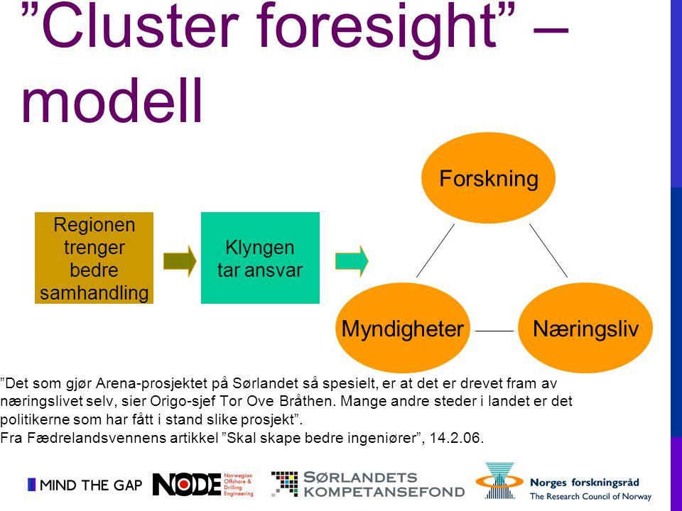 """Regionen trenger bedre samhandling Klyngen tar ansvar """"Cluster foresight"""" – modell ForskningMyndigheterNæringsliv """"Det som gjør Arena-prosjektet på Sø"""