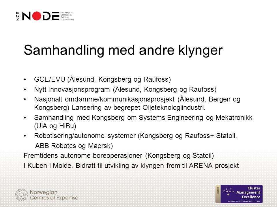 Samhandling med andre klynger GCE/EVU (Ålesund, Kongsberg og Raufoss) Nytt Innovasjonsprogram (Ålesund, Kongsberg og Raufoss) Nasjonalt omdømme/kommun