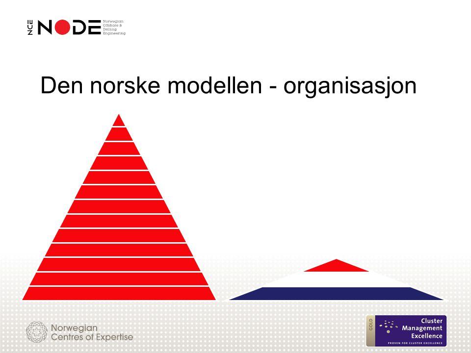 Den norske modellen - organisasjon
