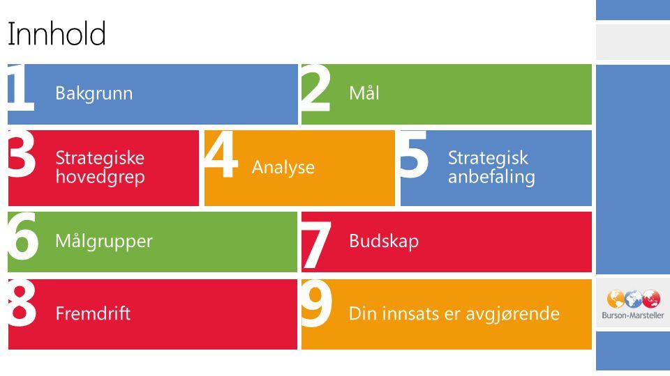 KUNNSKAPFGRUNNLAG: 1) Arealavgift og vekst i næringen 2) Arealavgift og miljø 3) Arealavgift og velferd/arbeidsplasser KUNNSKAPFGRUNNLAG: 1) Arealavgift og vekst i næringen 2) Arealavgift og miljø 3) Arealavgift og velferd/arbeidsplasser Kyst-Norge, havbruksnæringen og regjeringen vil tjene på en kommunal arealavgift.