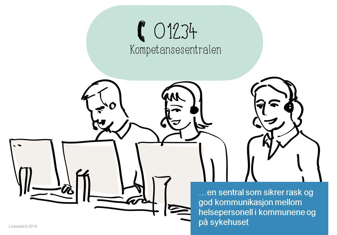 Livework © 201417 …en sentral som sikrer rask og god kommunikasjon mellom helsepersonell i kommunene og på sykehuset