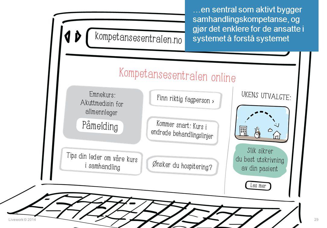 Livework © 201429 …en sentral som aktivt bygger samhandlingskompetanse, og gjør det enklere for de ansatte i systemet å forstå systemet