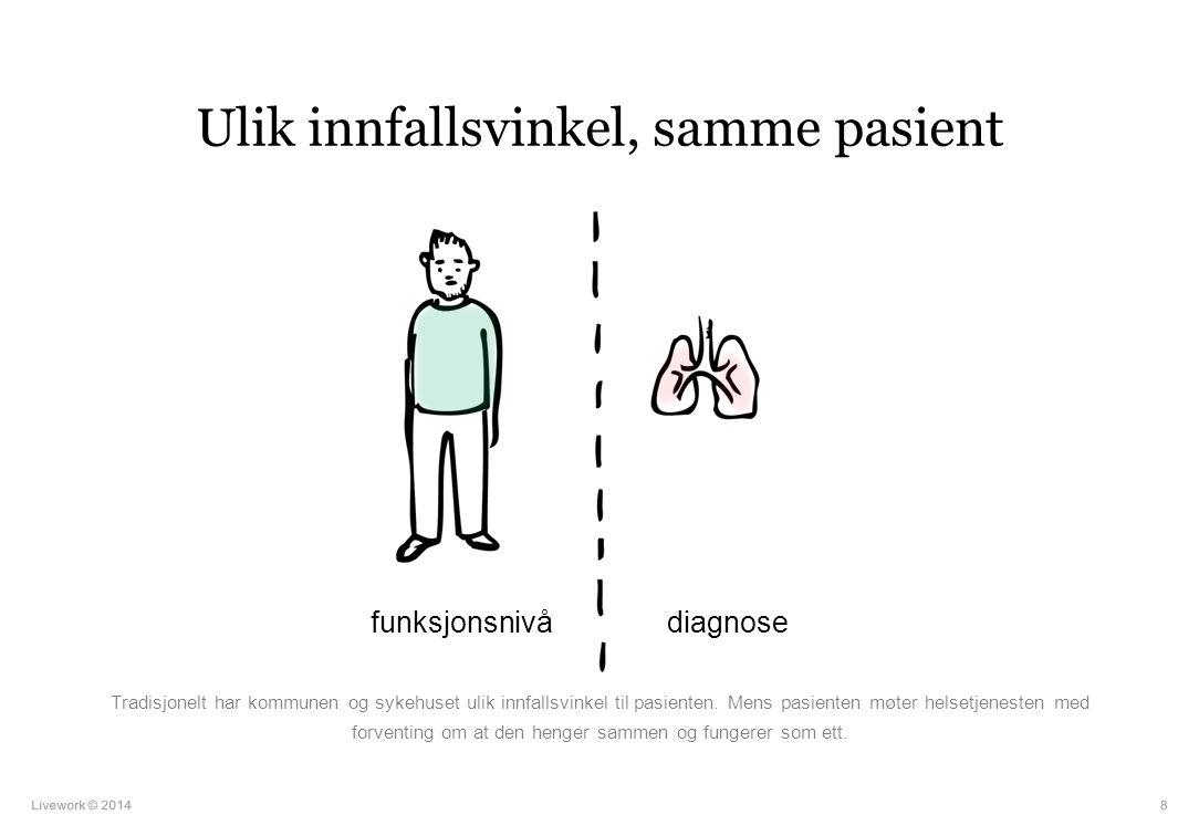 Livework © 201419 …en sentral som kartlegger de ulike helsetjenestenes kompetansebehov