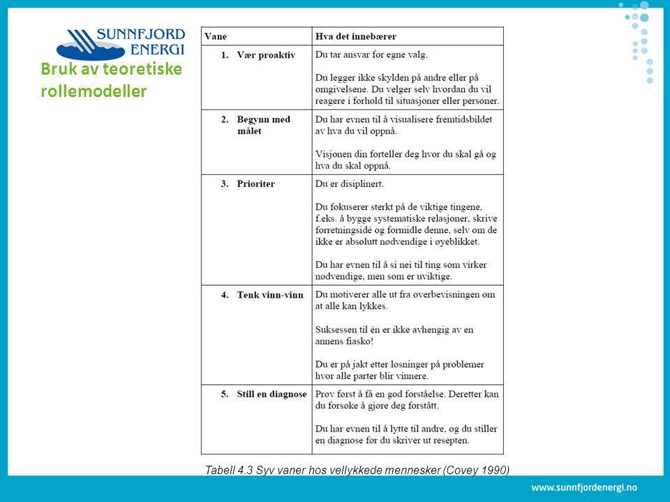 Tabell 4.3 Syv vaner hos vellykkede mennesker (Covey 1990) Bruk av teoretiske rollemodeller