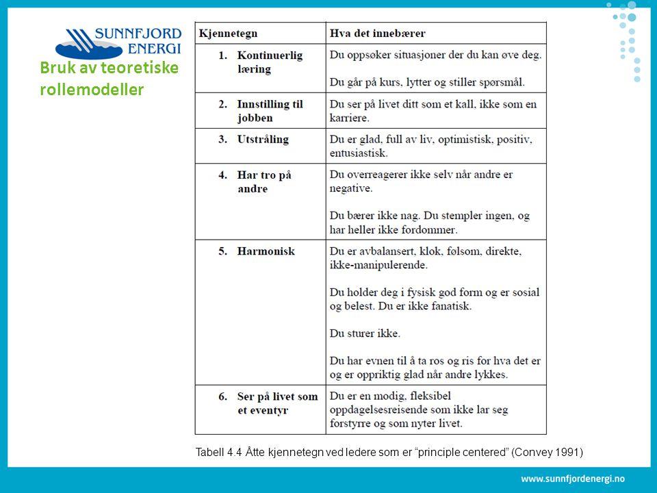 """Tabell 4.4 Åtte kjennetegn ved ledere som er """"principle centered"""" (Convey 1991) Bruk av teoretiske rollemodeller"""