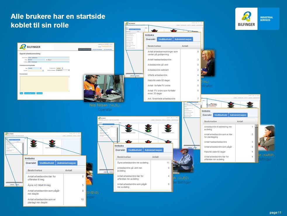 page 11 Alle brukere har en startside koblet til sin rolle Nils Nilsen (NILSL) Operatør Eva Larsen (EVAL) Vedlikeholdskoordinator Ole Olsen (OLEO) Arb