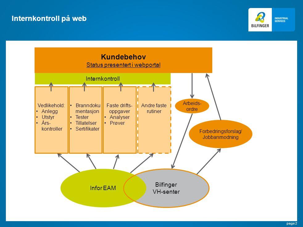page 2 Internkontroll på web Kundebehov Status presentert i webportal Vedlikehold: Anlegg Utstyr Års- kontroller Branndoku mentasjon Tester Tillatelse