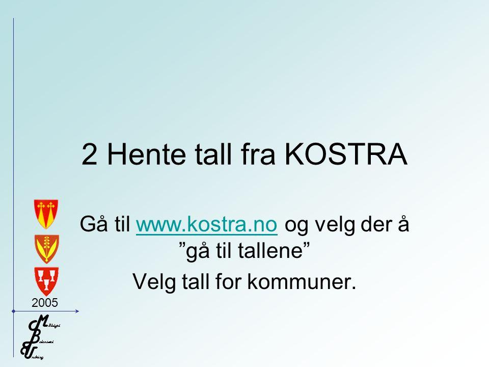 2005 2 Hente tall fra KOSTRA Gå til www.kostra.no og velg der å gå til tallene www.kostra.no Velg tall for kommuner.