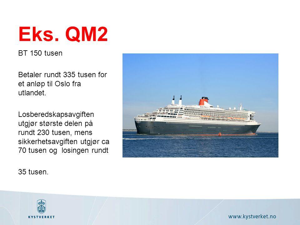 Eks. QM2 BT 150 tusen Betaler rundt 335 tusen for et anløp til Oslo fra utlandet.