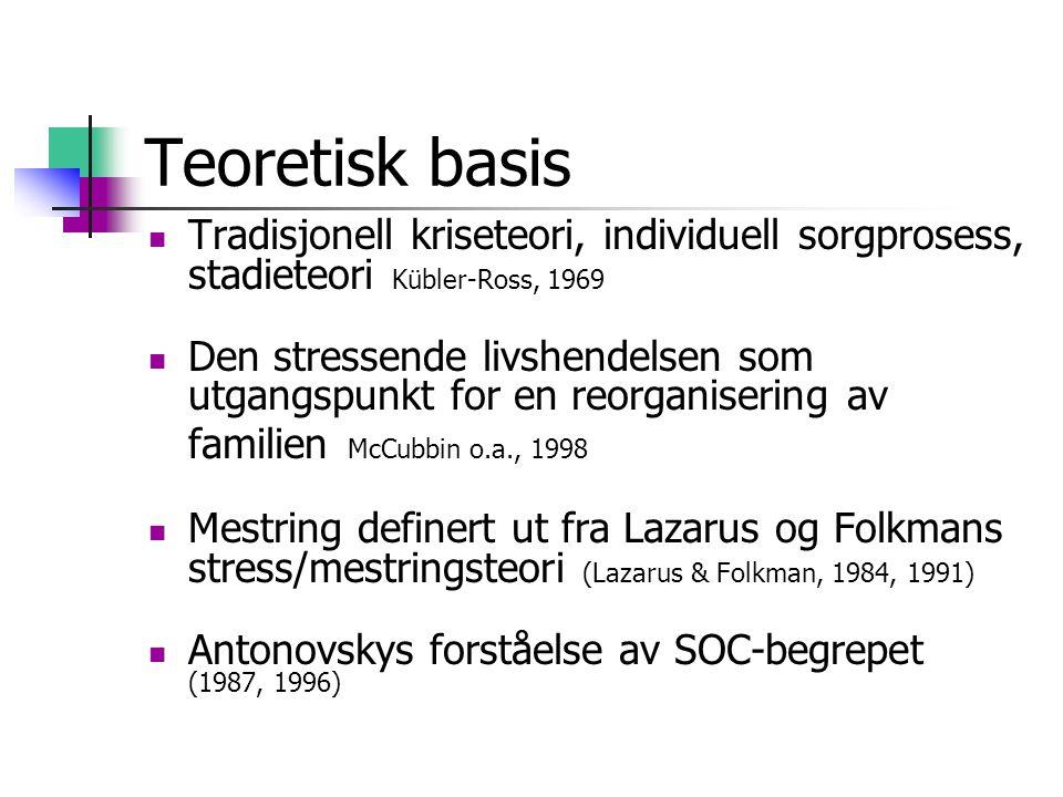 Teoretisk basis Tradisjonell kriseteori, individuell sorgprosess, stadieteori Kübler-Ross, 1969 Den stressende livshendelsen som utgangspunkt for en r
