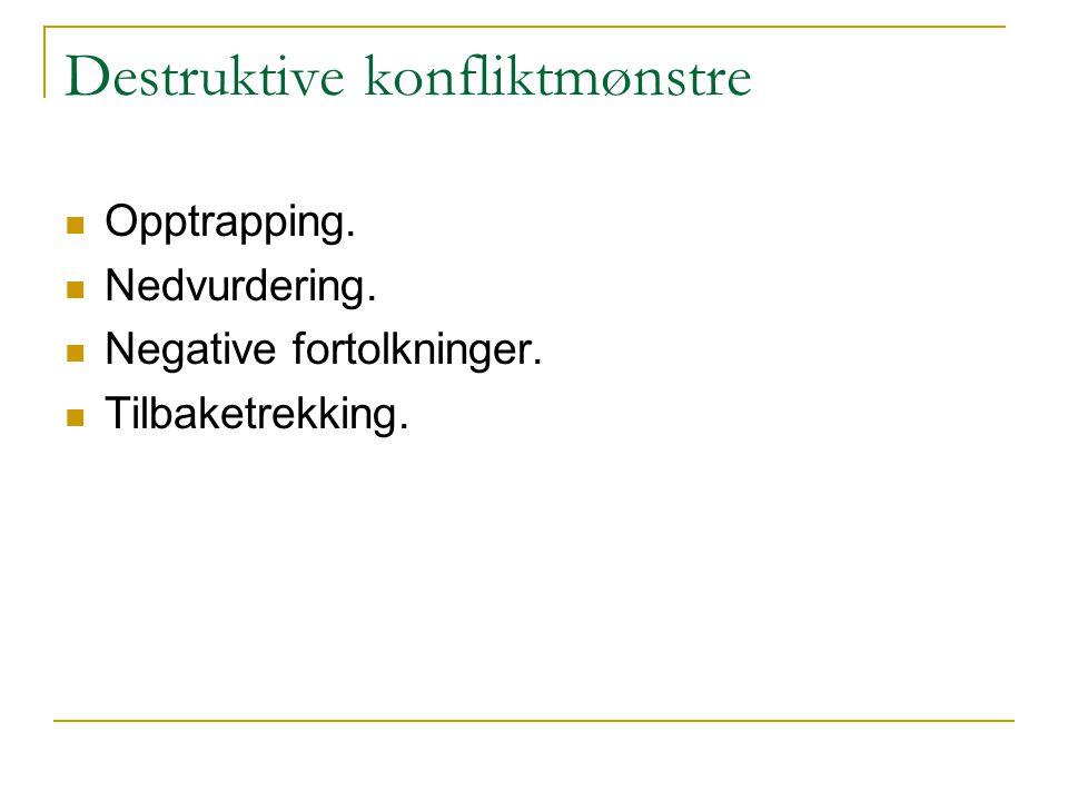 Destruktive konfliktmønstre Opptrapping. Nedvurdering. Negative fortolkninger. Tilbaketrekking.