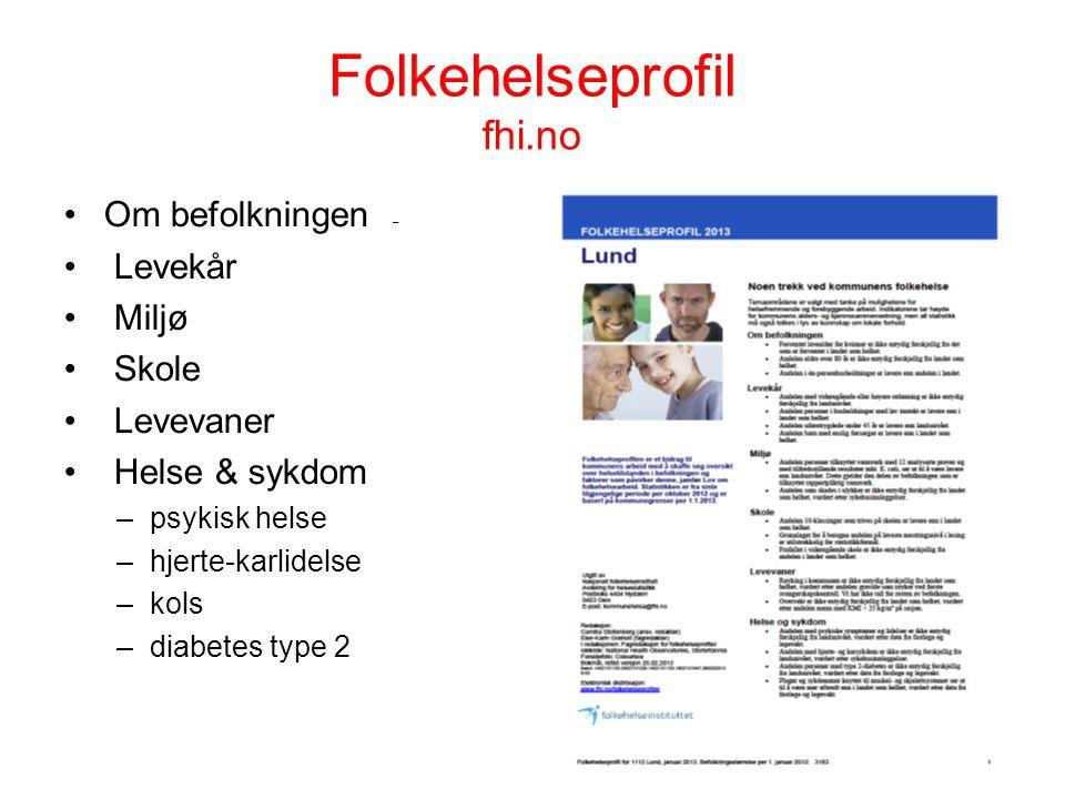 Folkehelseprofil fhi.no Om befolkningen Levekår Miljø Skole Levevaner Helse & sykdom –psykisk helse –hjerte-karlidelse –kols –diabetes type 2 -