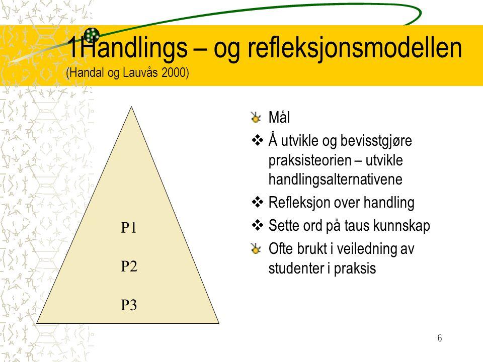 1Handlings – og refleksjonsmodellen (Handal og Lauvås 2000) 6 Mål  Å utvikle og bevisstgjøre praksisteorien – utvikle handlingsalternativene  Reflek