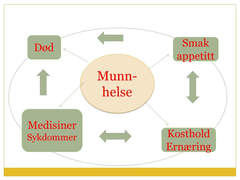 Smak appetitt Kosthold Ernæring Medisiner Sykdommer Død Munn- helse