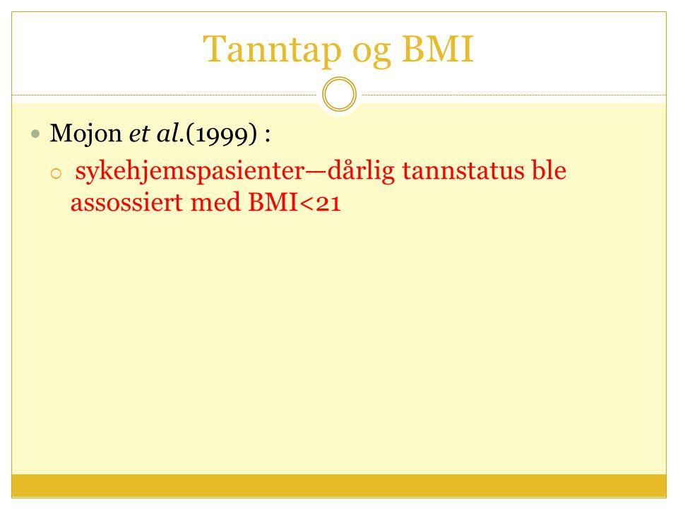 Tanntap og BMI Mojon et al.(1999) :  sykehjemspasienter—dårlig tannstatus ble assossiert med BMI<21