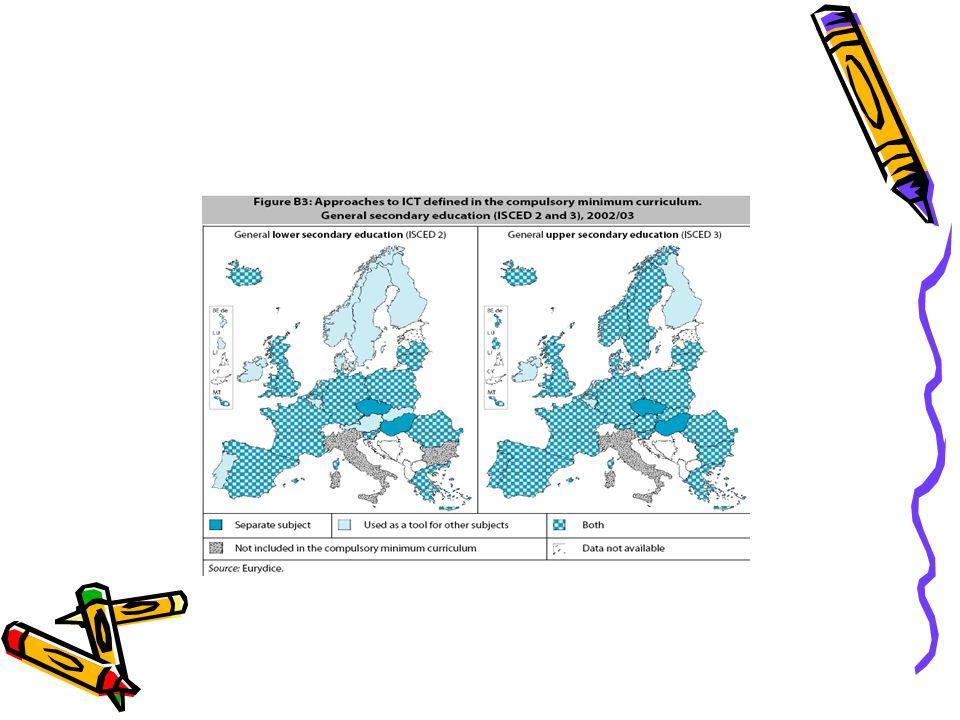 IKT i videregående opplæring Bare som verktøy i og for andre fag gjennomgående i Finland og Irland for hele opplæringa Som Fag gjennomgående i hele opplæringa: UK, Polen,Nederland Som verktøy og fag Som Fag i videregående