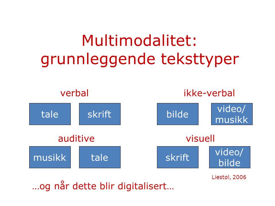 Multimodalitet: grunnleggende teksttyper taleskriftbilde video/ musikk verbalikke-verbal auditivevisuell musikktaleskrift video/ bilde …og når dette blir digitalisert… Liestøl, 2006