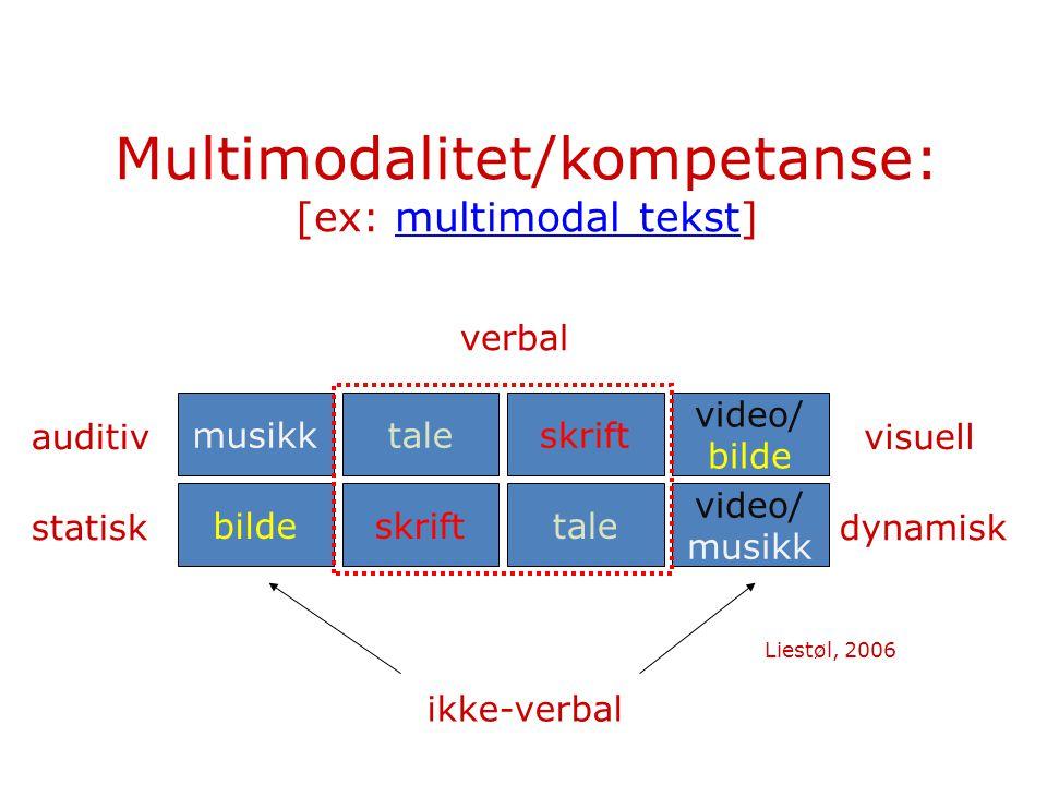 Multimodalitet/kompetanse: [ex: multimodal tekst]multimodal tekst tale skrift bilde video/ musikk verbal ikke-verbal auditivvisuell musikktale skrift video/ bilde dynamiskstatisk Liestøl, 2006