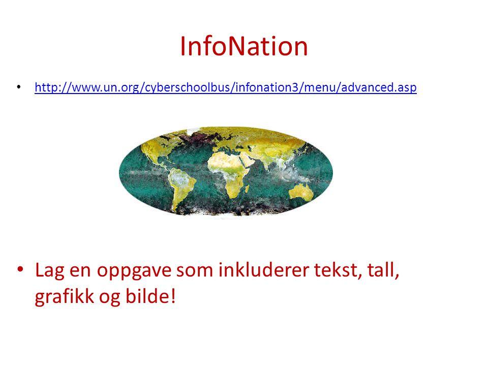 InfoNation http://www.un.org/cyberschoolbus/infonation3/menu/advanced.asp Lag en oppgave som inkluderer tekst, tall, grafikk og bilde!