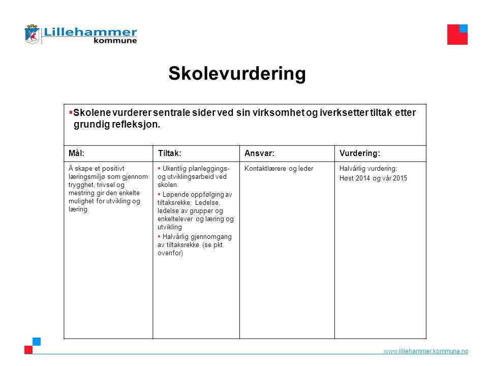 www.lillehammer.kommune.no Skolevurdering  Skolene vurderer sentrale sider ved sin virksomhet og iverksetter tiltak etter grundig refleksjon. Mål:Til