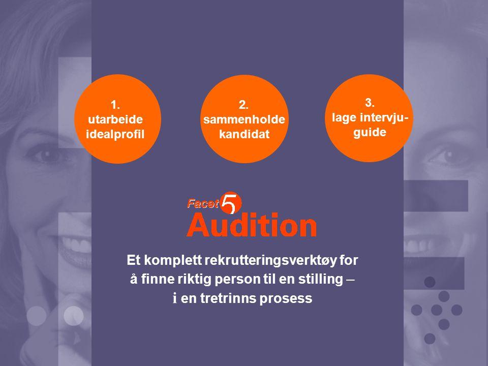 Et komplett rekrutteringsverktøy for å finne riktig person til en stilling – i en tretrinns prosess 1.