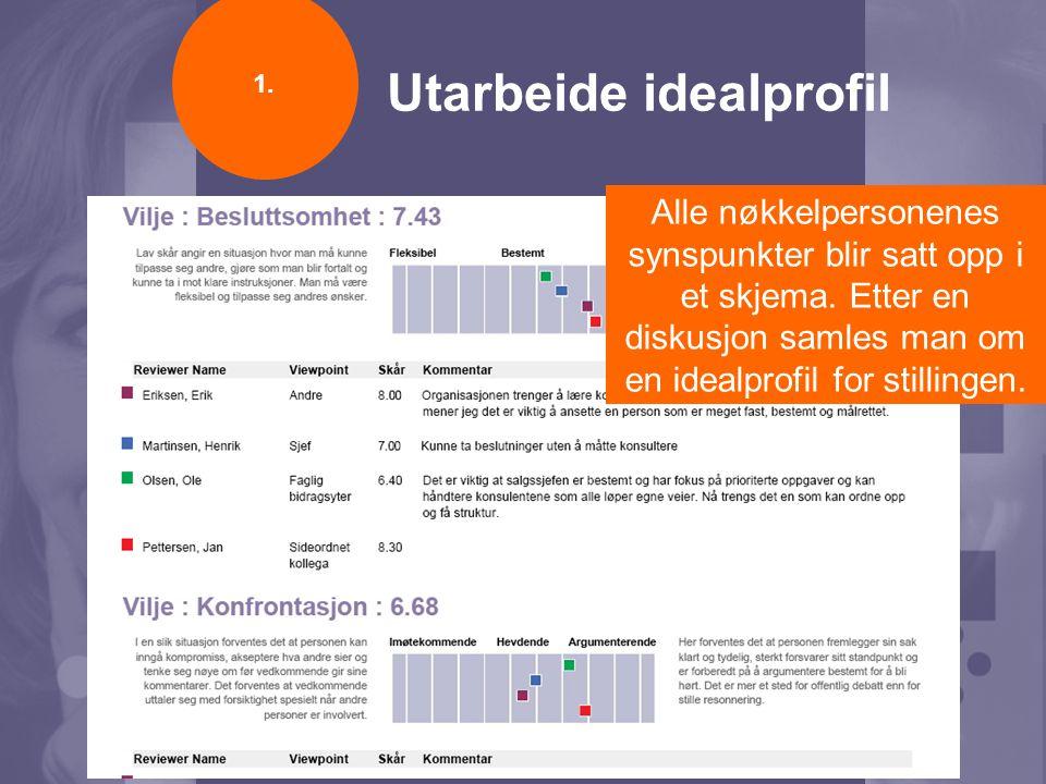 Etter å ha blitt enige om de 13 faktorene er idealprofilen for stillingen laget (Se Audition idealprofil for senior manager) Utarbeide idealprofil 1.