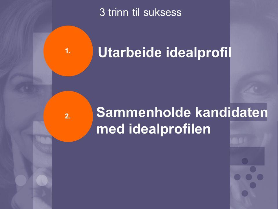Hver kandidat blir bedt om å fylle ut en Auditionprofil Sammenholde kandidaten 2.