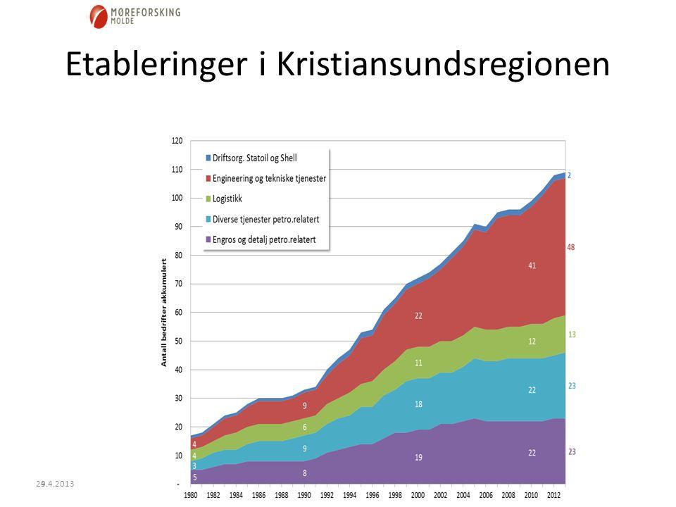 IndikatorerSnitt Kristiansund VGS - VG1 - Bygg- og anleggsteknik k (11-12) Kristiansund VGS - VG1 - Design og håndverk (11- 12) Kristiansund VGS - VG1 - Elektrofag (11-12) Kristiansund VGS - VG1 - Helse- og oppvekstfag (11-12) Kristiansund VGS - VG1 - Medier og kommunikasj on (11-12) Kristiansund VGS - VG1 - Restaurant- og matfag (11-12) Kristiansund VGS - VG1 - Service og samferdsel (11-12) Kristiansund VGS - VG1 - Teknikk og industriell produksjon (11-12) 2.1 Bestått-prosent alle fag 1.termin 40,7444,4488,8983,9383,3387,553,8595,77 2.2 Fullført og bestått- prosent 58,6237,575,3872,73707544,8391,78 2.3 Sluttet i prosent6,912,127,697,793,337,1424,140 2.4 Antall fraværsdager15,7124,1311,049,8720,3711,5928,886,63 Gjennomføring Kristiansund vgs - skoleåret 2011-2012.