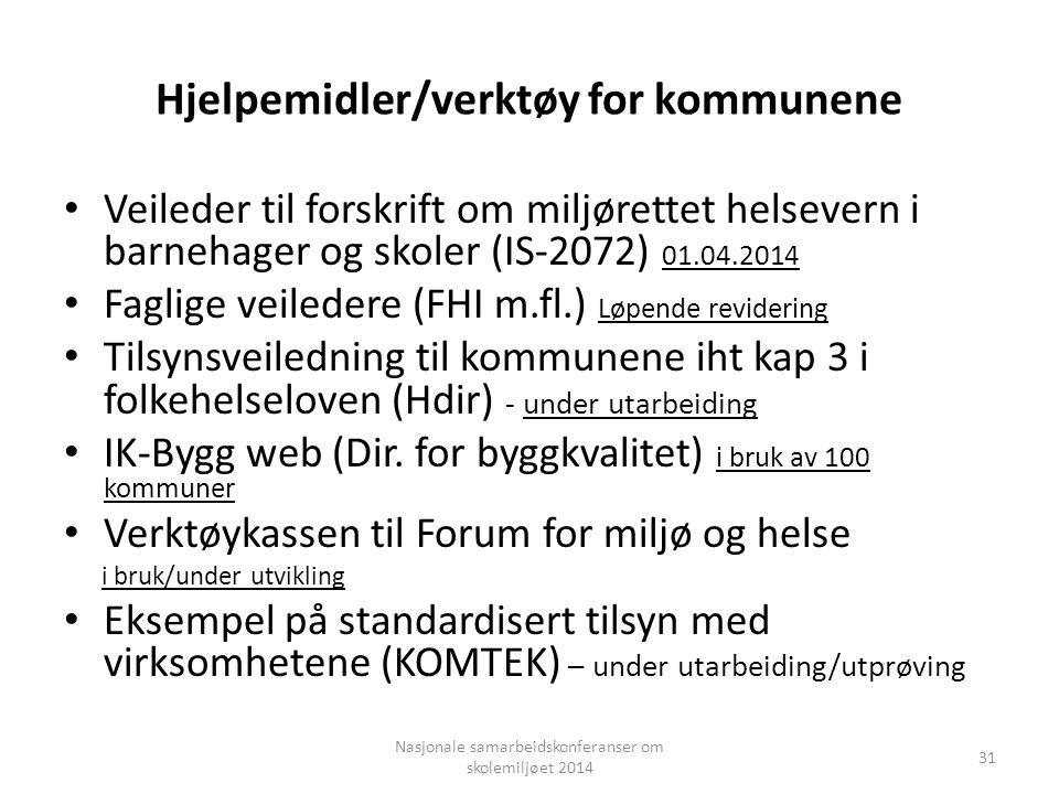Hjelpemidler/verktøy for kommunene Veileder til forskrift om miljørettet helsevern i barnehager og skoler (IS-2072) 01.04.2014 Faglige veiledere (FHI m.fl.) Løpende revidering Tilsynsveiledning til kommunene iht kap 3 i folkehelseloven (Hdir) - under utarbeiding IK-Bygg web (Dir.