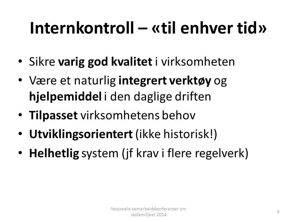 Internkontroll – «til enhver tid» Sikre varig god kvalitet i virksomheten Være et naturlig integrert verktøy og hjelpemiddel i den daglige driften Til