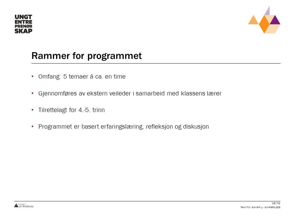 ue.no Rammer for programmet Omfang: 5 temaer à ca.