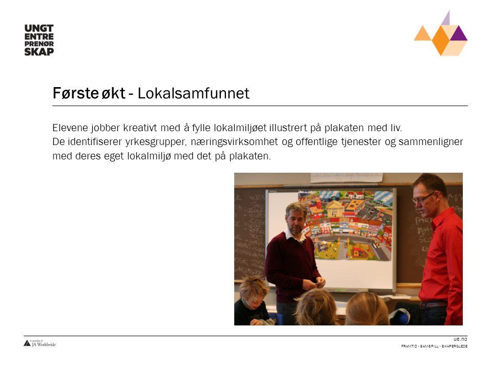 ue.no Første økt - Lokalsamfunnet Elevene jobber kreativt med å fylle lokalmiljøet illustrert på plakaten med liv.