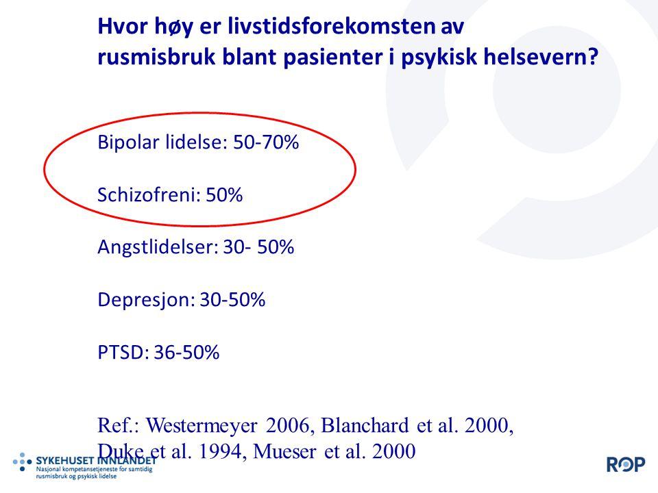 Hvor høy er livstidsforekomsten av rusmisbruk blant pasienter i psykisk helsevern? Bipolar lidelse: 50-70% Schizofreni: 50% Angstlidelser: 30- 50% Dep