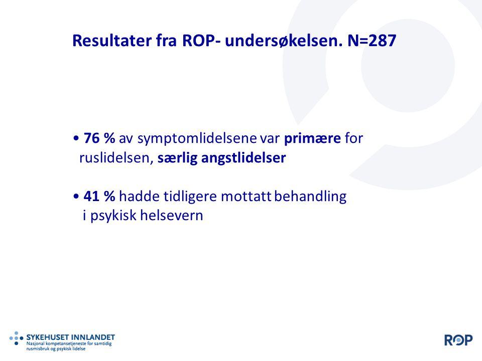 Resultater fra ROP- undersøkelsen. N=287 76 % av symptomlidelsene var primære for ruslidelsen, særlig angstlidelser 41 % hadde tidligere mottatt behan