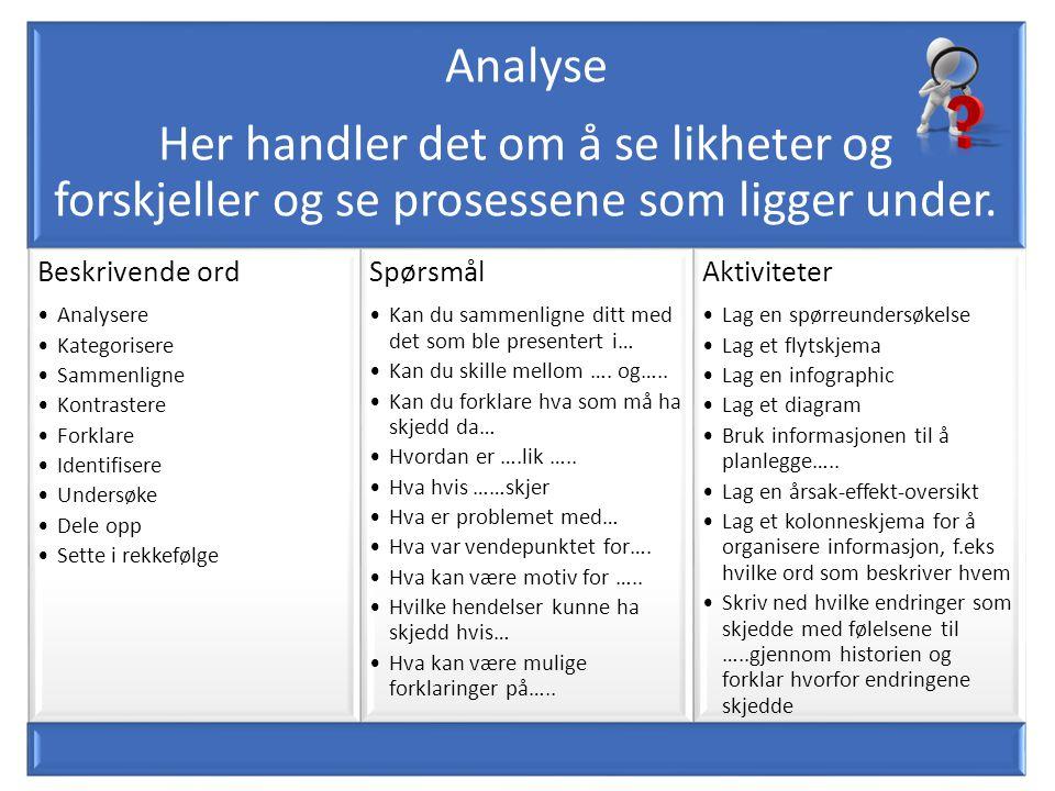 Analyse Her handler det om å se likheter og forskjeller og se prosessene som ligger under. Beskrivende ord Analysere Kategorisere Sammenligne Kontrast