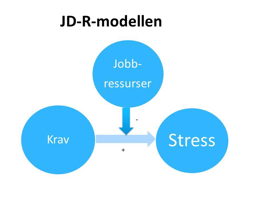 - + JD-R-modellen