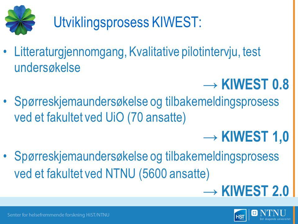 Utviklingsprosess KIWEST: Litteraturgjennomgang, Kvalitative pilotintervju, test undersøkelse → KIWEST 0.8 Spørreskjemaundersøkelse og tilbakemeldings