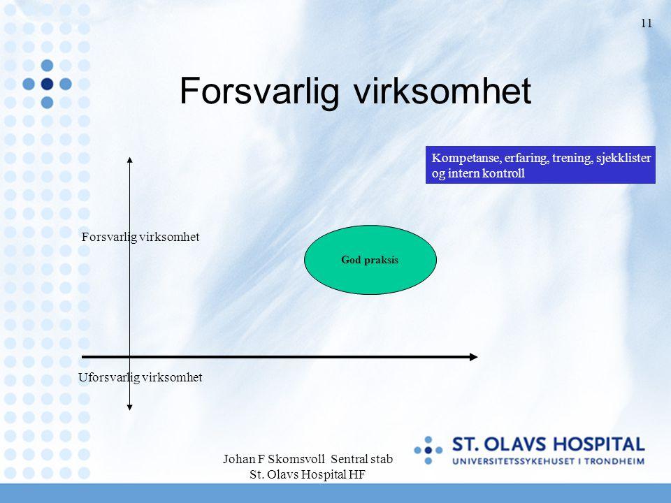 Johan F Skomsvoll Sentral stab St. Olavs Hospital HF 11 Forsvarlig virksomhet Uforsvarlig virksomhet Forsvarlig virksomhet God praksis Kompetanse, erf