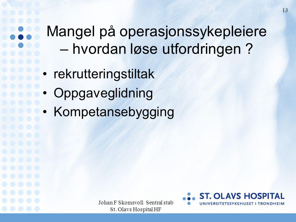 Johan F Skomsvoll Sentral stab St. Olavs Hospital HF 13 Mangel på operasjonssykepleiere – hvordan løse utfordringen ? rekrutteringstiltak Oppgaveglidn