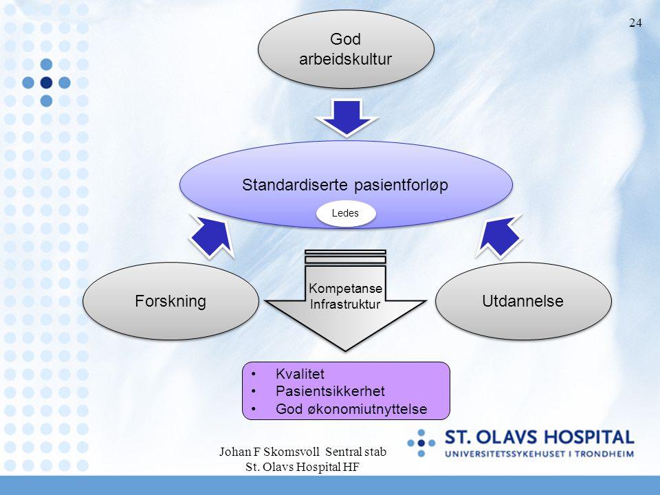 Johan F Skomsvoll Sentral stab St. Olavs Hospital HF 24 Standardiserte pasientforløp Ledes God arbeidskultur Forskning Utdannelse Kompetanse Infrastru